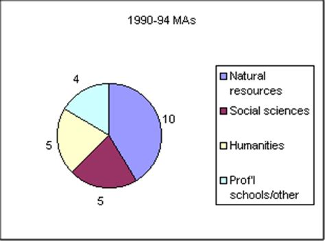 Database of African Theses and Dissertations DATAD SHARE